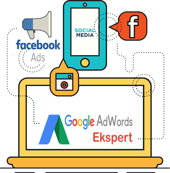 Reklama Adwords Facebook Ads